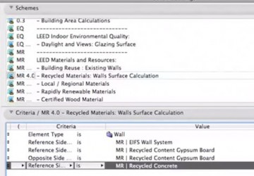 LEED Tools inside ARCHICAD