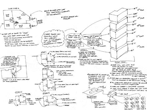 Linking Diagrams for ARCHICAD